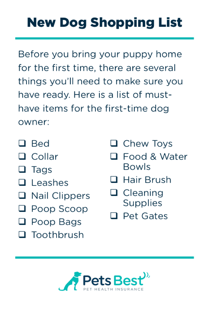 Puppy supply checklist for What do i need to do to build a house